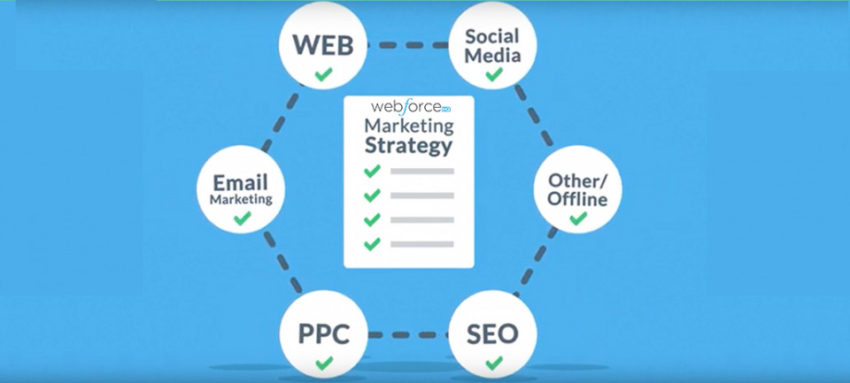 This is Why 97% Will Fail (Avoid This #1 Online Marketing Mistake)