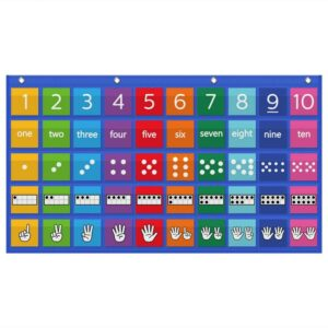Visual Learning Number Path Pocket Chart - Early Math Skill Preschool Hanging Counting Toys
