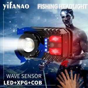 High Bright IR Sensor COB LED Fishing Headlamp Spotlight Zoom Torch Rechargeable Lantern IP65 Waterproof Portable searchlights
