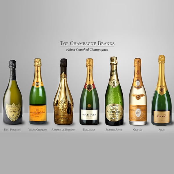 Menu tutorial wine top7 sparklingwine