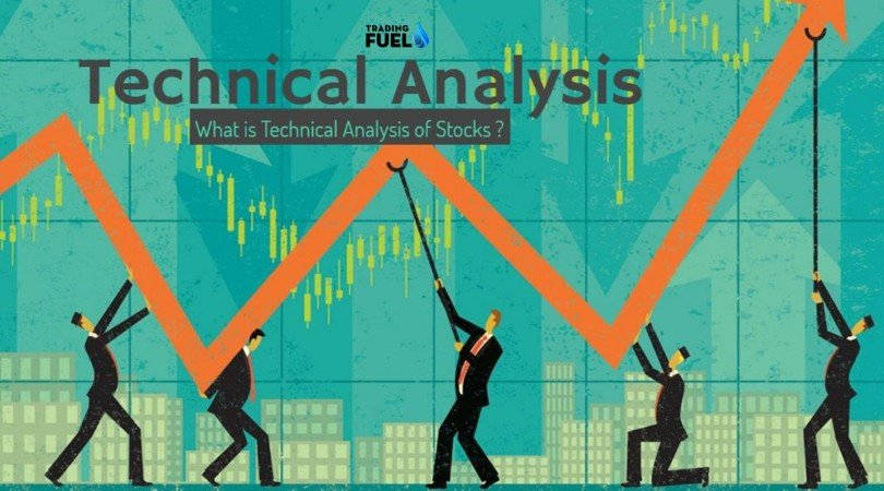 What is Technical Analysis of Stocks? [ Methods, Indicators & Examples ]