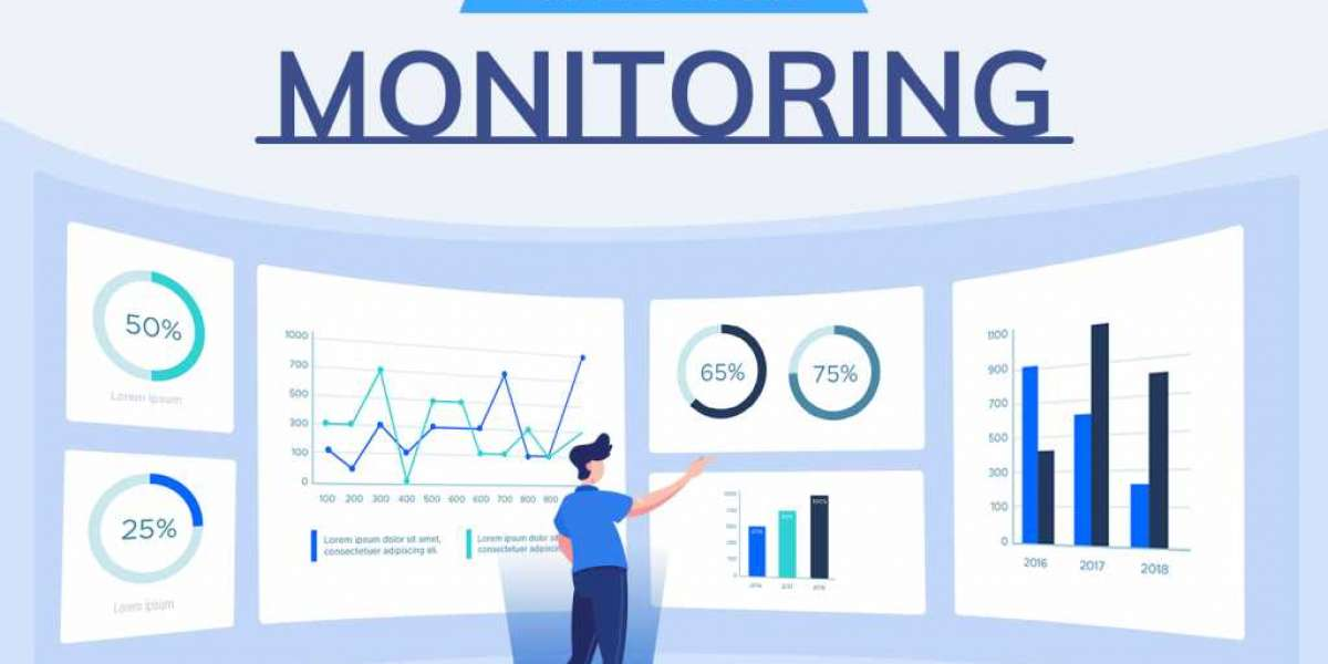 Website monitoring routines and easy ways of solving them