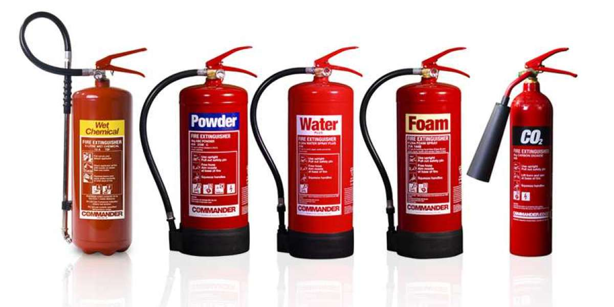 ABCs of Fire Extinguishers