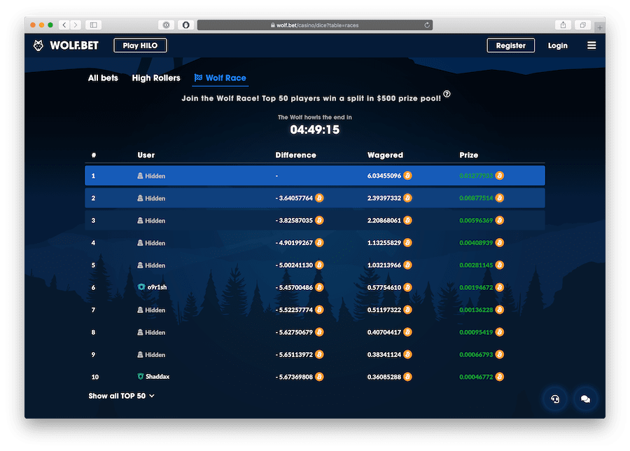 screenshot of wolf race competition with rankings