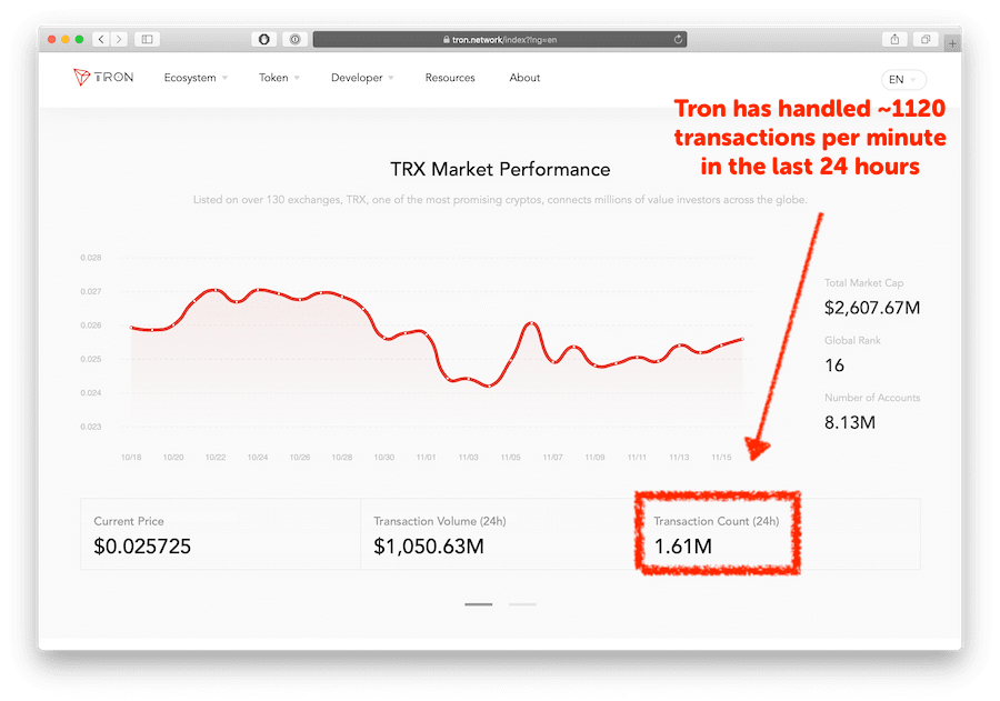tron vs ethereum transaction volume