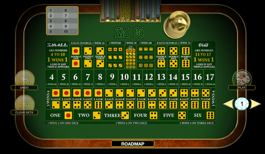 sic bo is a quick-roll dice game for gambling