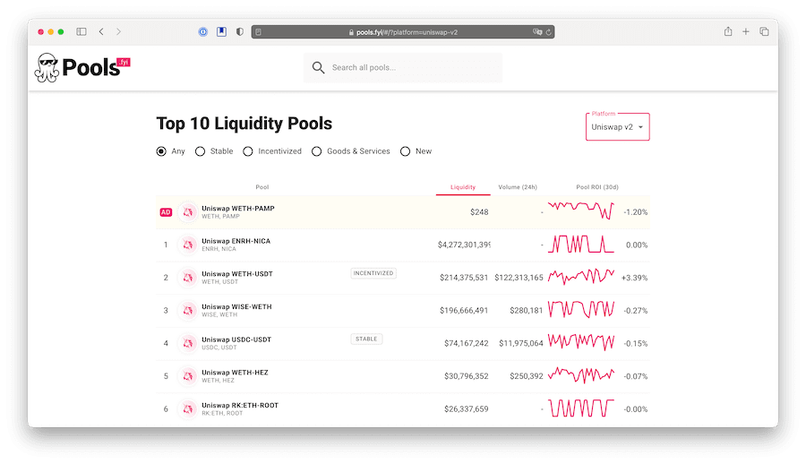 uniswap liquidity pool returns roi calculator blockchain profit