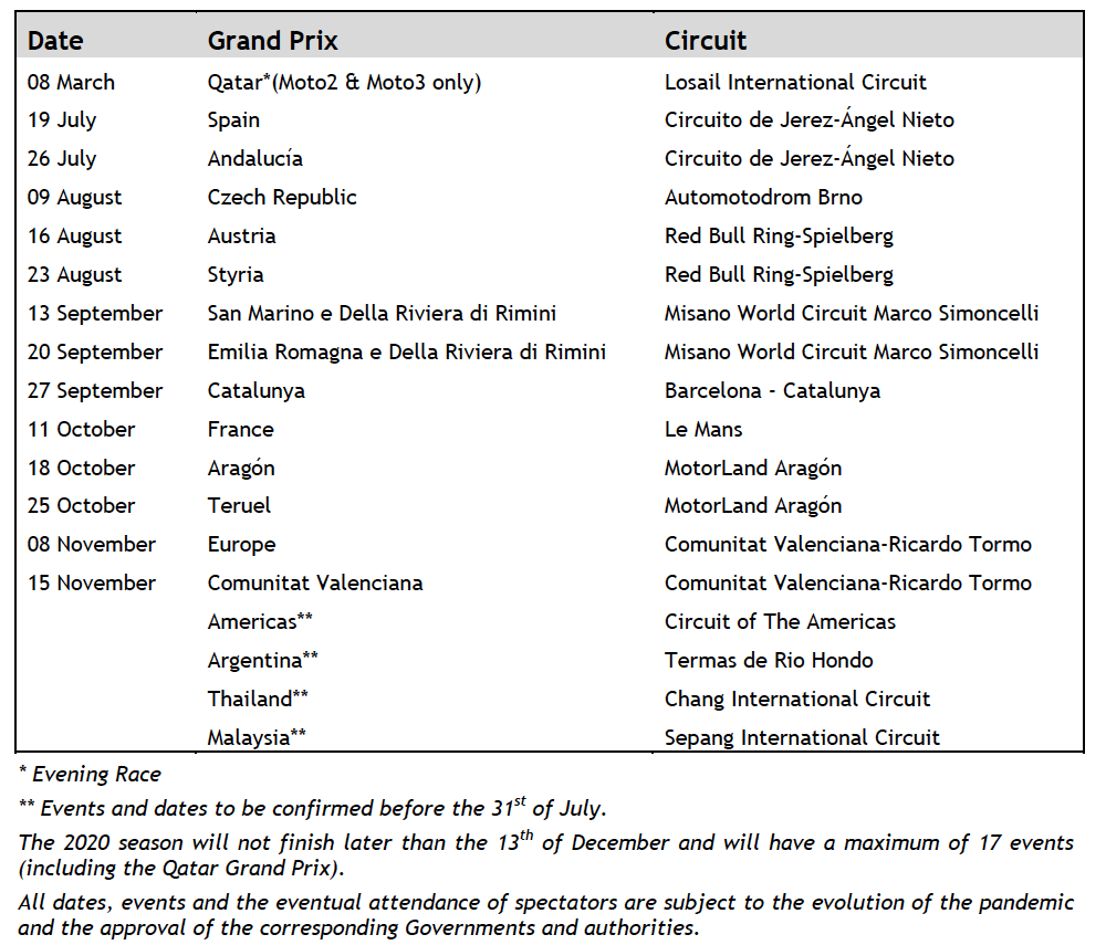 Fim Grand Prix World Championship – 2020 Revised Calendar