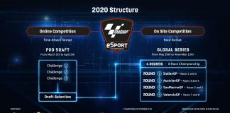 Game On: Motogp™ Esport Championship Powers Up For 2020