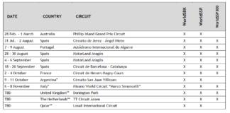 Worldsbk, Worldssp, Worldssp300 2020 Calendar Updated 19th June