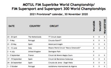 World Superbike, Supersport, Supersport 300 2021 Provisional Calendar