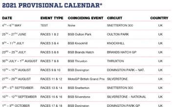 2021 Honda British Talent Cup Calendar Updated