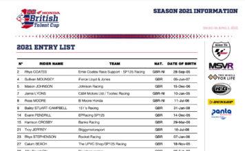 2021 Honda British Talent Cup Entry List Announced