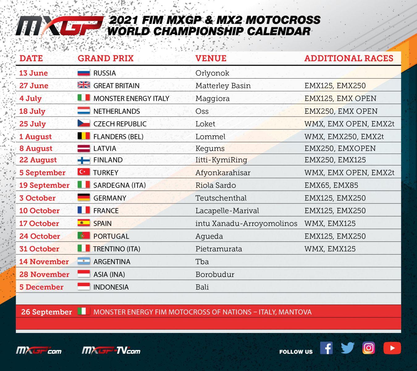 Calendar Update: 2021 Fim Motocross World Championship