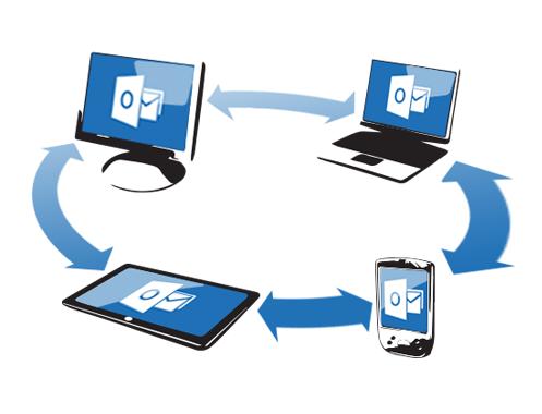công cụ quản lý bán hàng cần lưu ý về tính đồng bộ và tương thích giữa các thiết bị