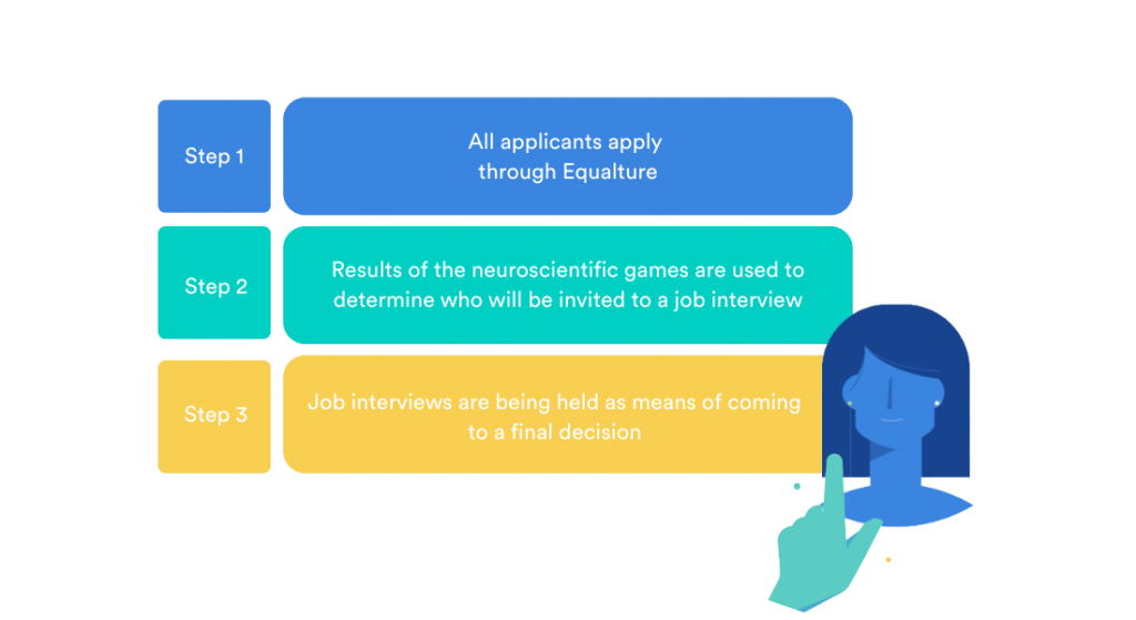 3 step hiring process