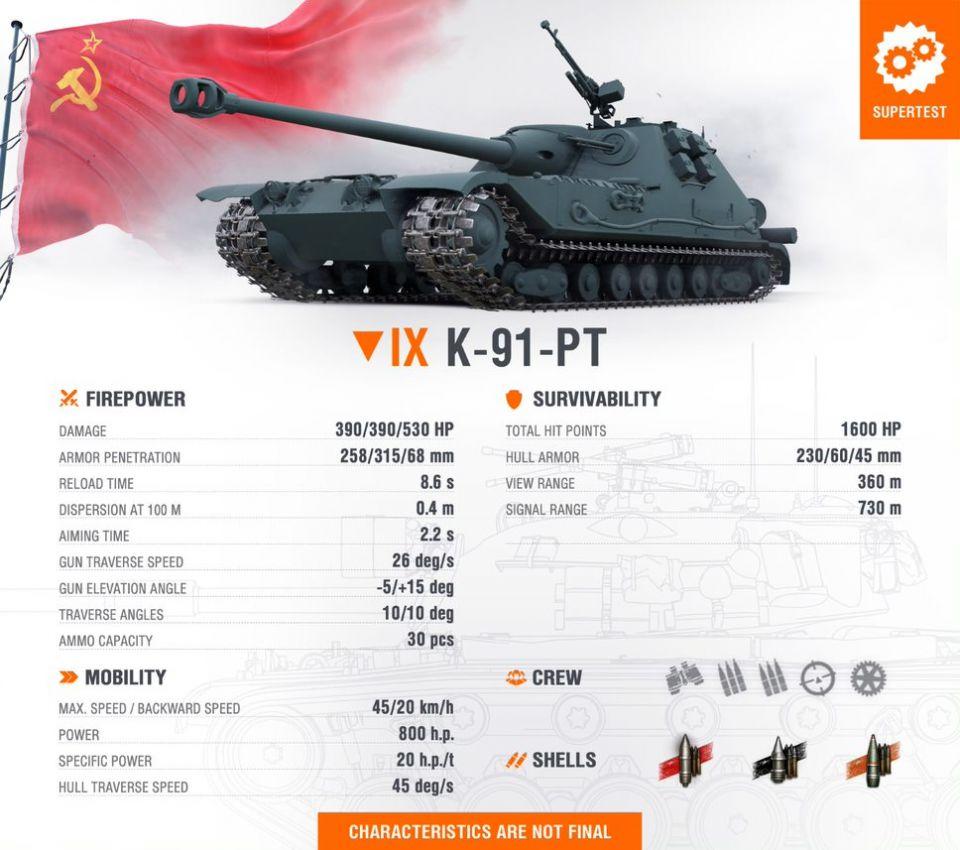 Supertest: K-91-PT míří na supertest