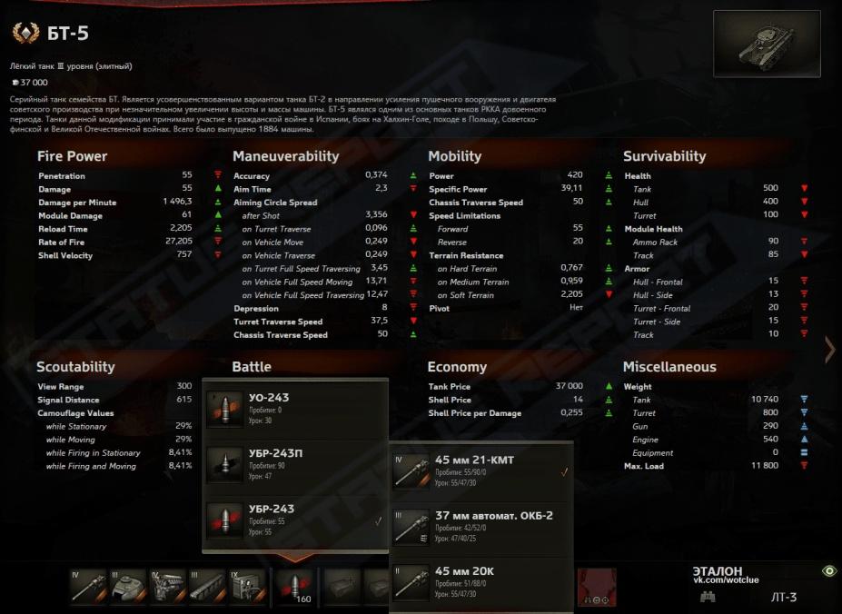 Sandbox: Vlastnosti a fotky tanku BT-5