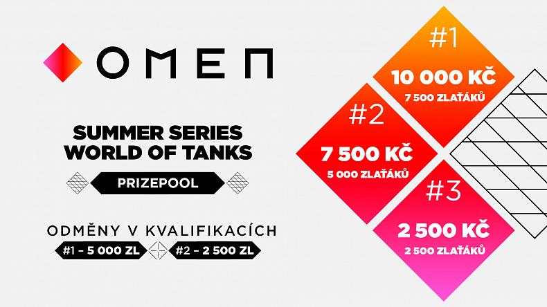 Známe finalisty OMEN Summer Series 2020