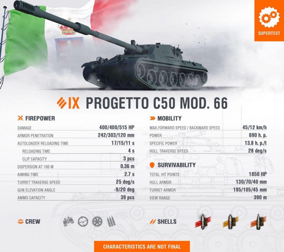 Supertest: Progetto C50 Mod.66 (Počáteční vlastnosti)