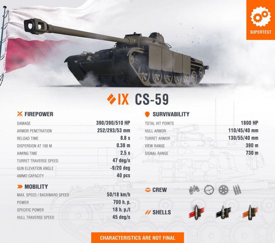 Supertest: CS-53 a CS-59