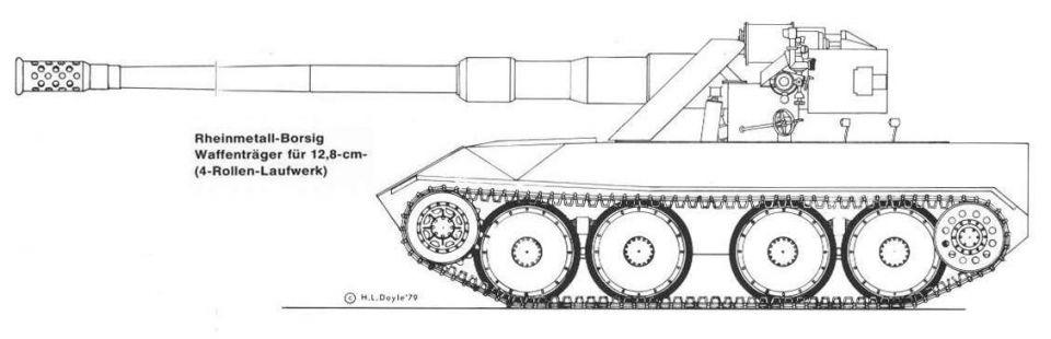 Historické okénko s World of Tanks: Linie TDček – část 2.