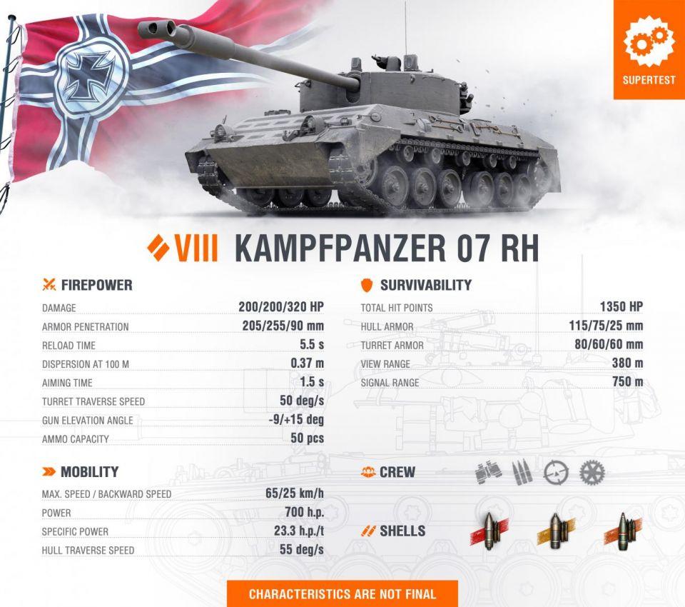 Supertest: Kampfpanzer 07 RH