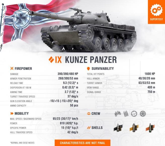 Supertest: Kunze Panzer (Počáteční vlastnosti)