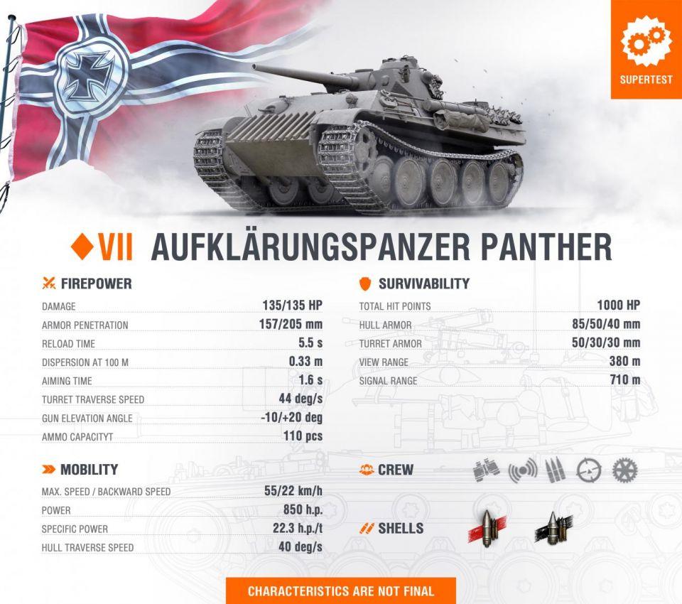 Supertest: Aufklärungspanzer Panther