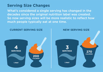 serving size changes