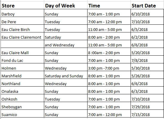 Farmers market schedule for Festival Foods stores