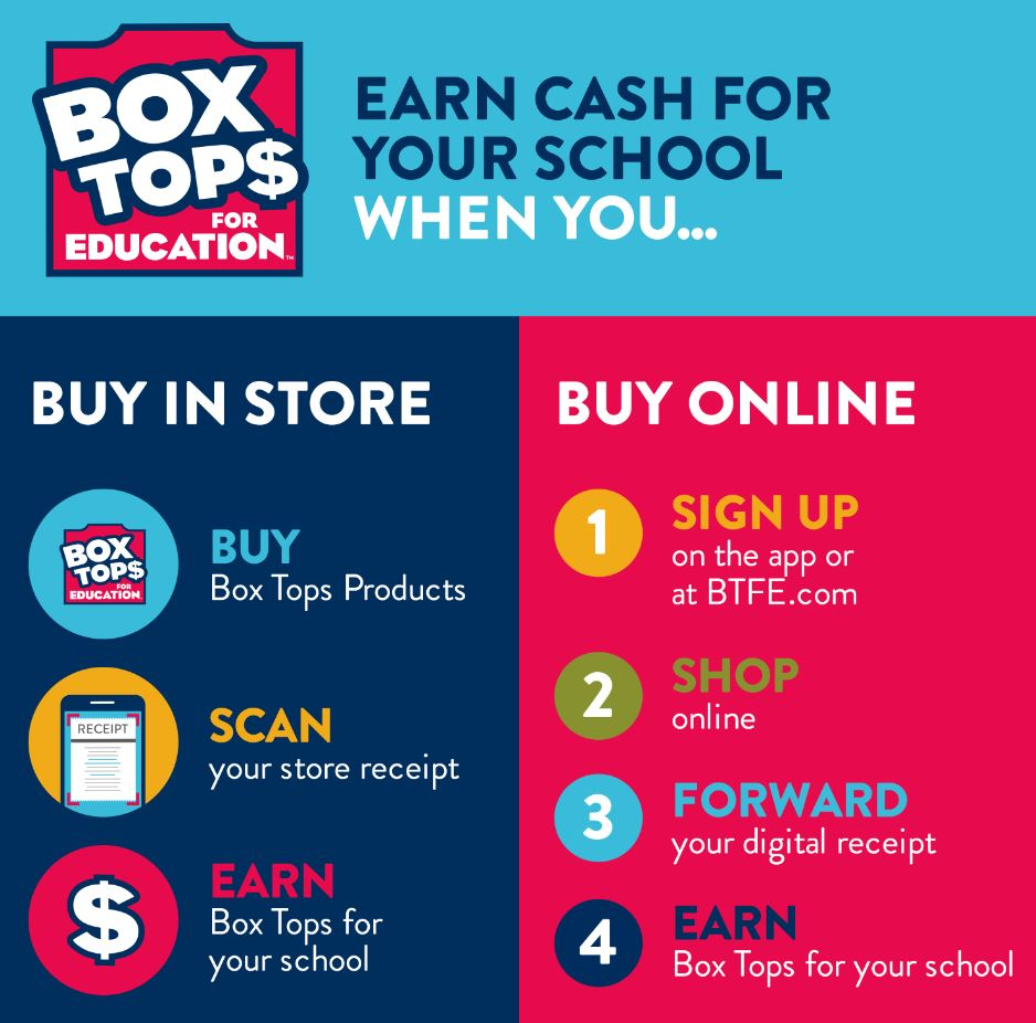 General Mills' Box Tops for Education | Blog | Festival Foods