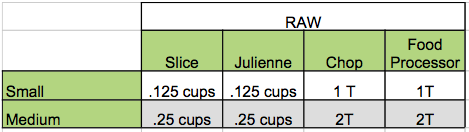 sliced diced jalapenos julienne chopped