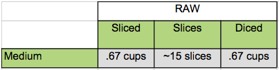 sliced diced peaches equivalents