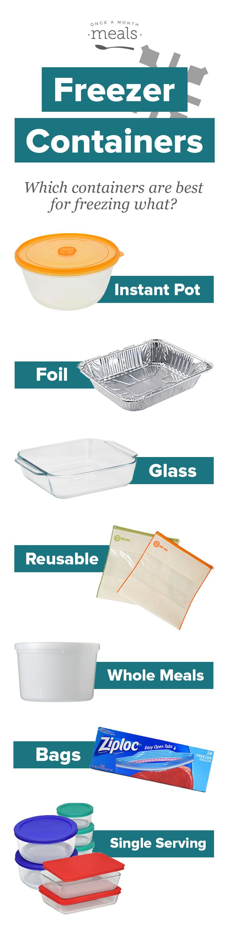 Freezer Containers: Which containers are best for freezing what? We've got all the details, products, tips and more!