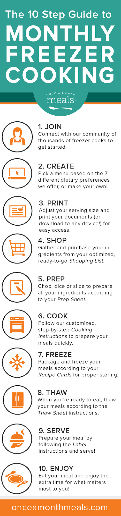 Get Started Freezer Cooking with the 10 Step Guide Infographic