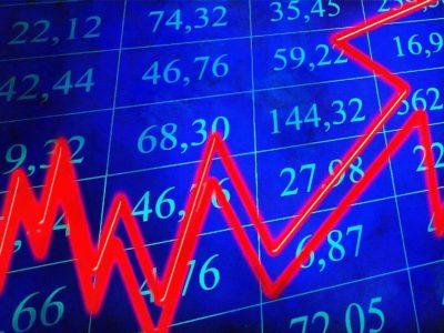Ibovespa fecha em alta de 2,03%, a 95.735,35 pontos