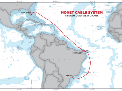 monet cable system