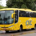CVC (CVCB3): auditoria aponta 'incerteza' para continuidade operacional