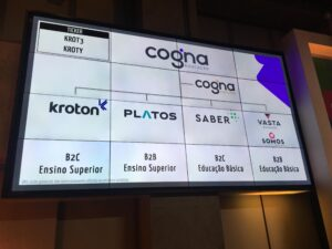Agenda do Dia: Cogna; Alliar; Banco Pan; Gafisa; Aliansce Sonae