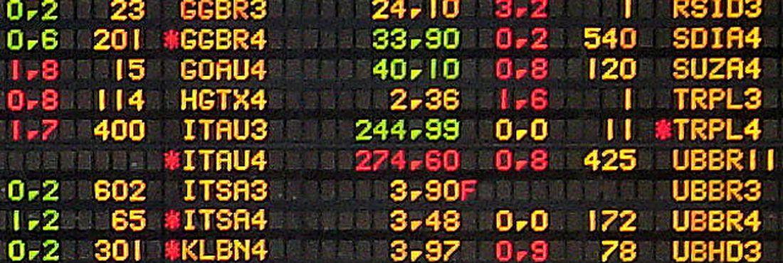 Ibovespa encerra em queda de 0,48%, cotado a 98.363,219 pontos