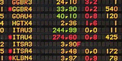 Ibovespa encerra em alta de 1,04%, a 98.501,281 pontos