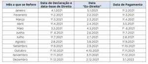 Data JCP Bradesco 2021