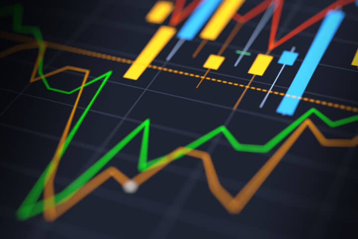 S&P 500 sobe leve com índices mundiais sem direção única