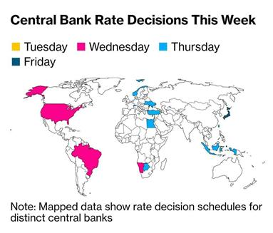 Reunião de política monetária dos Bancos Centrais nesta semana
