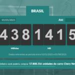 Brasileiros já pagaram R$ 1,5 trilhão em impostos neste ano