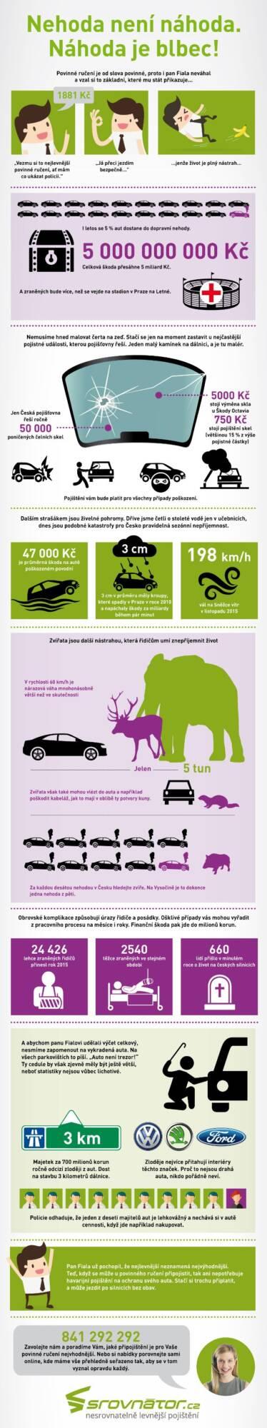 Infografika: Nehoda není náhoda. Náhoda je blbec!