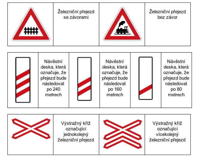 Značení železničnícho přejezdu