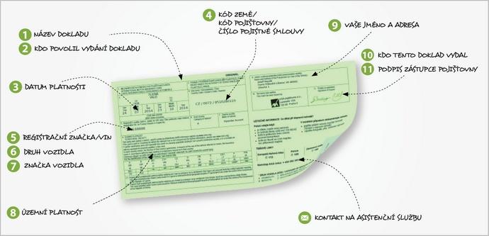 Zelena Karta Srovnator Cz