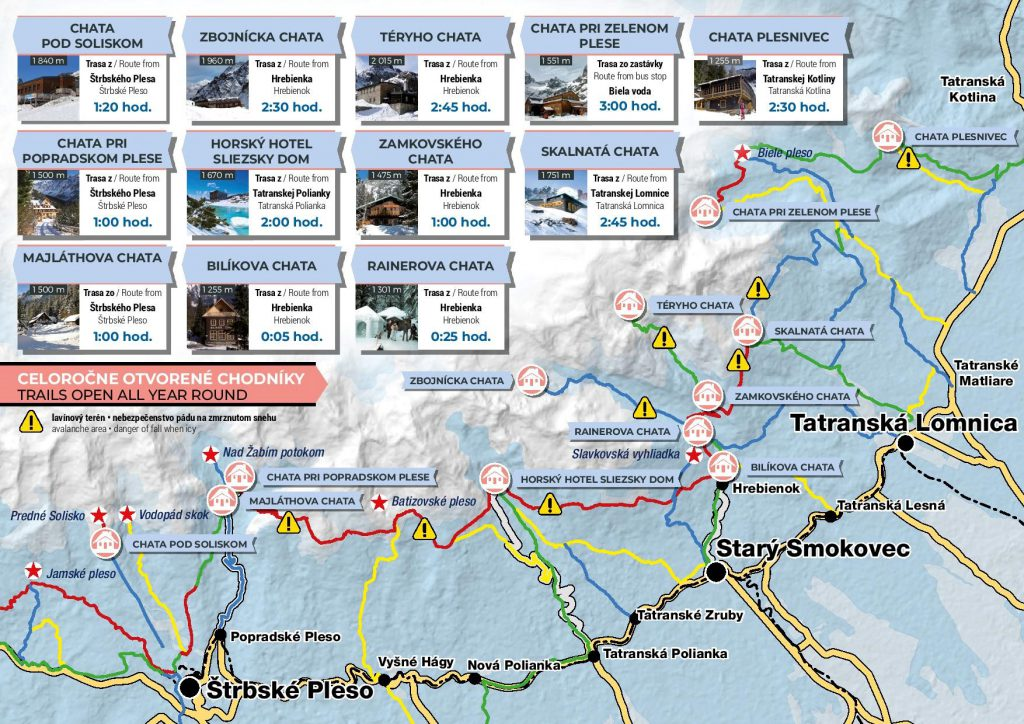 Zimná uzávera Tatry